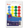 "Printable Removable Color-Coding Labels, 3/4"" Dia, Assorted, 1008/pack"