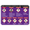 """Laminated Ghs Label Wallet Cards, 3 1/2"""" X 2 1/2"""", 25/pack"""