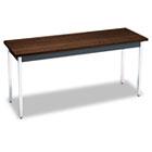 HON Tables