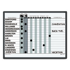 Magnetic Employee In/Out Board, Porcelain, 24 x 18, Gray/Black, Aluminum Frame