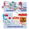 Safety & Emergency Kits