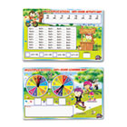 SpinnerZ Dry Erase Learning Mat, Multiplication BDU99103UA12