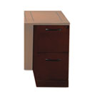 Sorrento Series Veneer File/File Pedestal For Desk Top, Bourbon Cherry MLNSDFFSCR