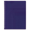 Poly Cover Notebook, 11 x 8 1/2, Ruled, Twin Wire Binding, Blue Cover, 80 Sheets
