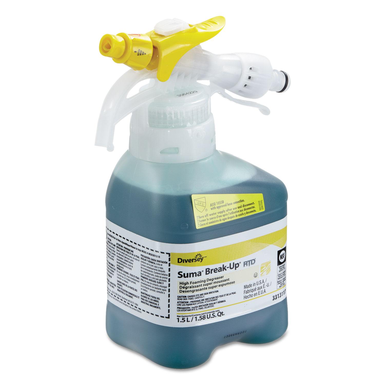 Suma Break-Up Heavy-Duty Foaming Grease-Release Cleaner, 1500mL Bottle, 2/CT