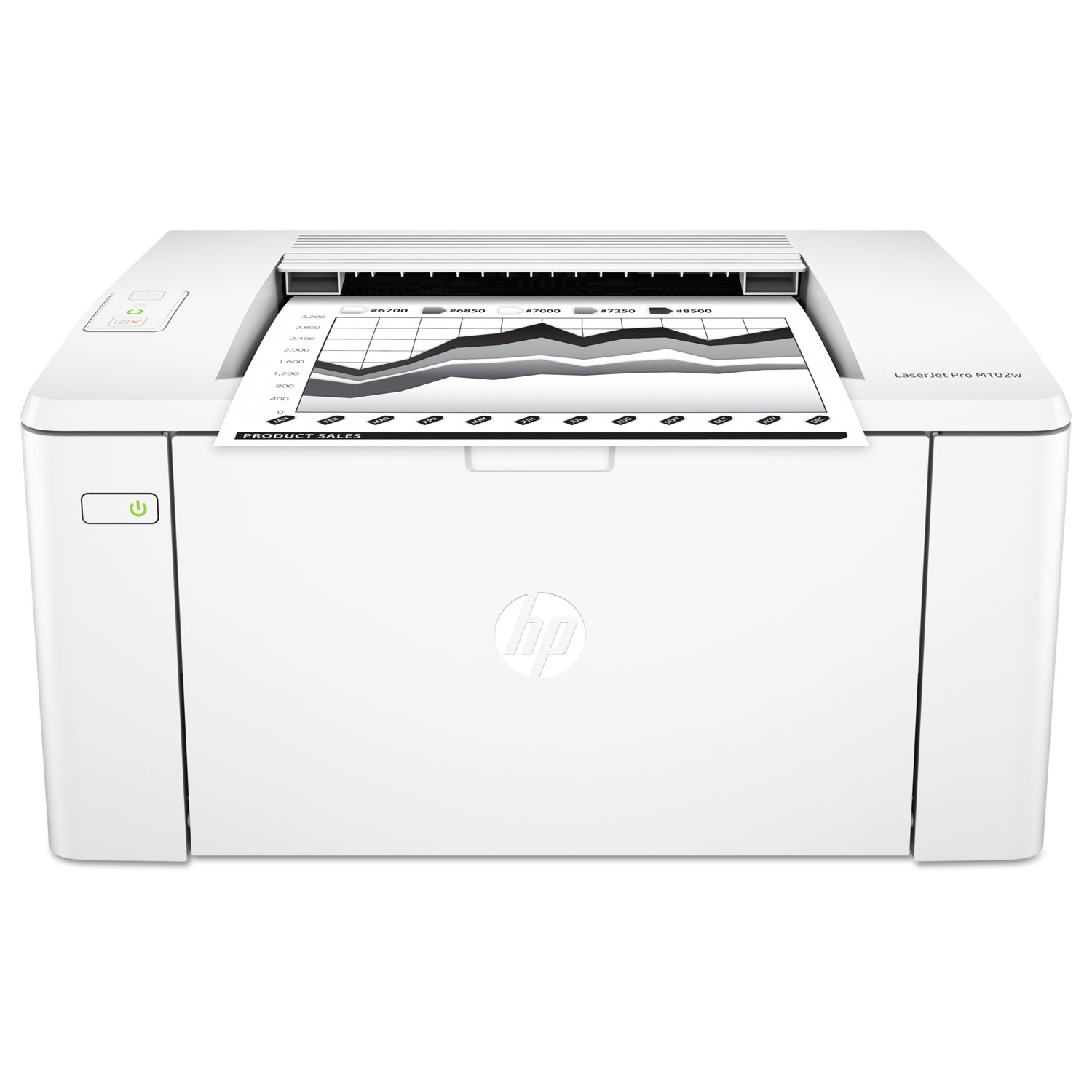 LaserJet Pro M102w Wireless Laser Printer