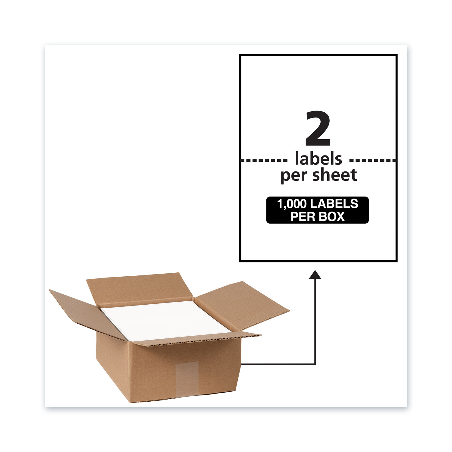 Waterproof Shipping Labels with TrueBlock Technology, Laser Printers, 5.5 x 8.5, White, 2/Sheet, 500 Sheets/Box