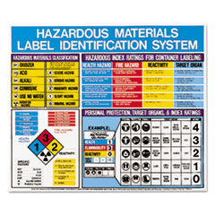 LabelMaster® Hazardous Materials Label Identification System Poster Thumbnail