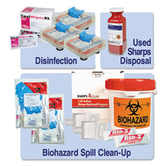 Unimed Essential OSHA Compliance Kit, 13 Pieces, 16 x 16 x 12
