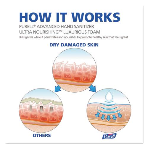 ULTRA NOURISHING Luxurious Advanced Foam Hand Sanitizer, 700 mL Refill, 3/Carton