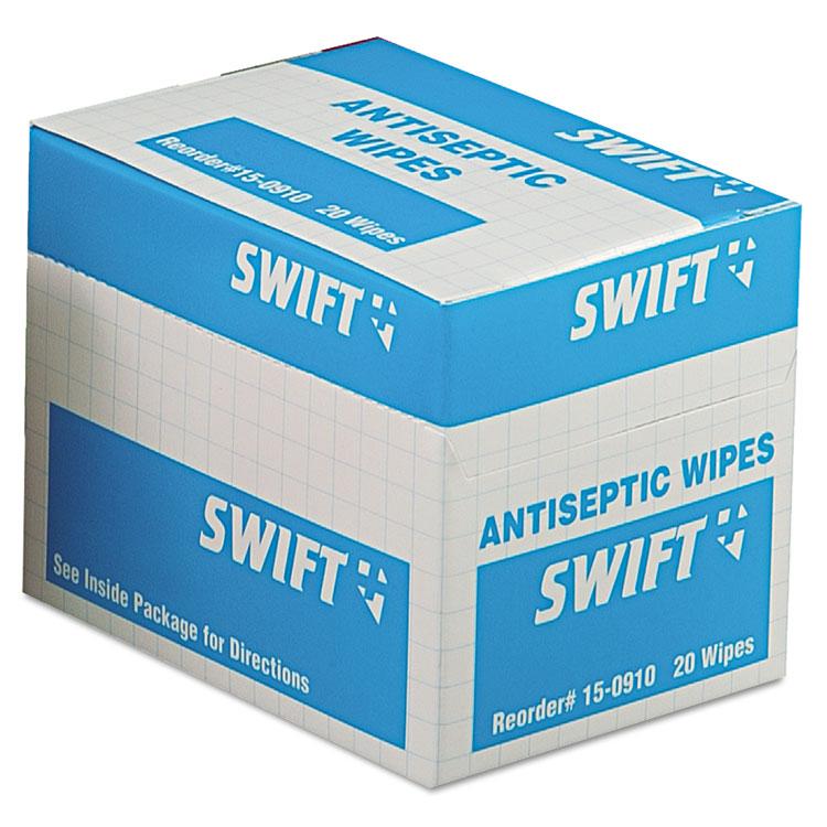 Swift 150910