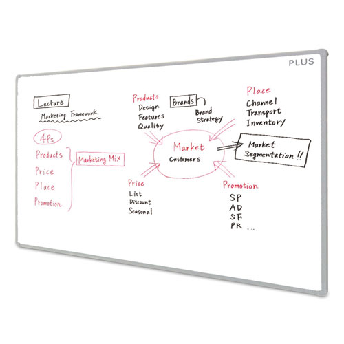 Mtg Electronic Whiteboard, 70.9 X 47.3